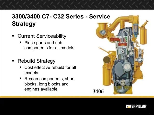 caterpillar 3400 engine rh homesecurity press