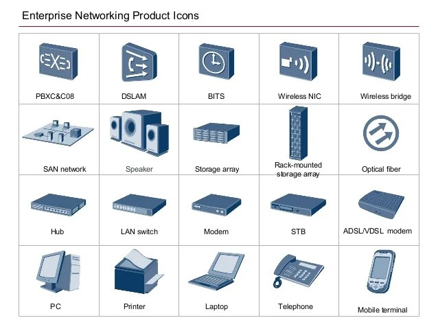 Huawei Enterprise working product icons