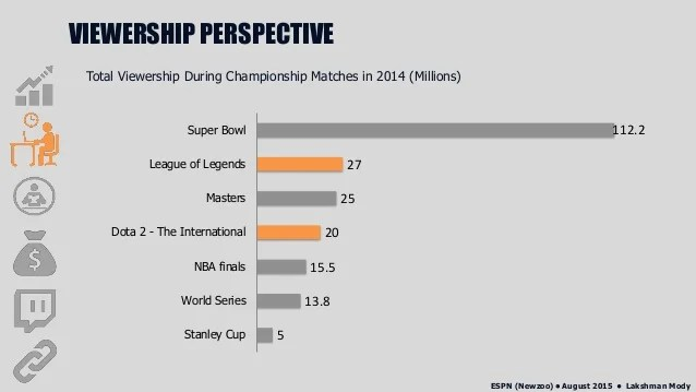 Nba Finals Viewership 2014 | Basketball Scores