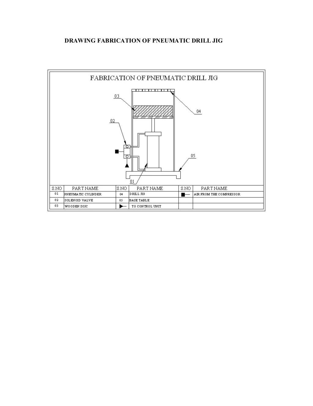 Et Fabrication Of Pneumatic Drill Jig