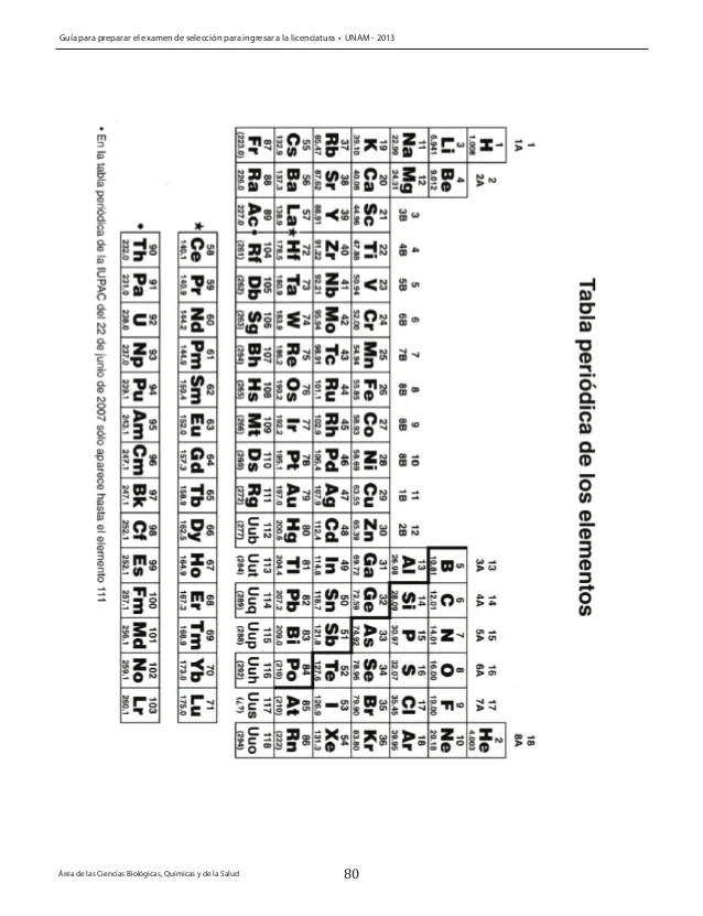 Tabla periodica unam image collections periodic table and sample historia de la tabla periodica pdf unam periodic diagrams science tabla peridica 28 28 examen muestra urtaz Images