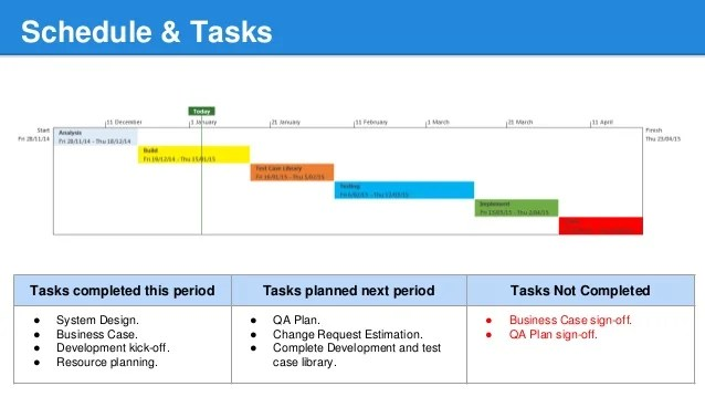Status Update Report Template. Detailed Project Status Report
