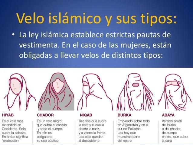 hyhab, chador y otros velos y prendas opresivas del Islam contra la mujer