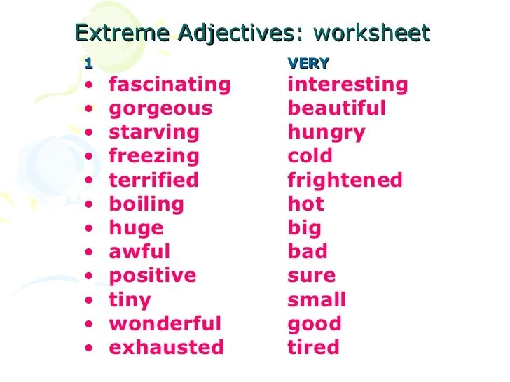 Good Resume Adjectives. adjectives to use on resumes nice good ...