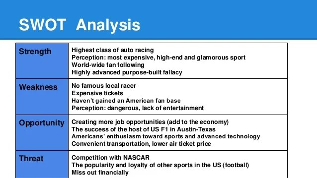 Introducing Formula 1 Racing to the United States