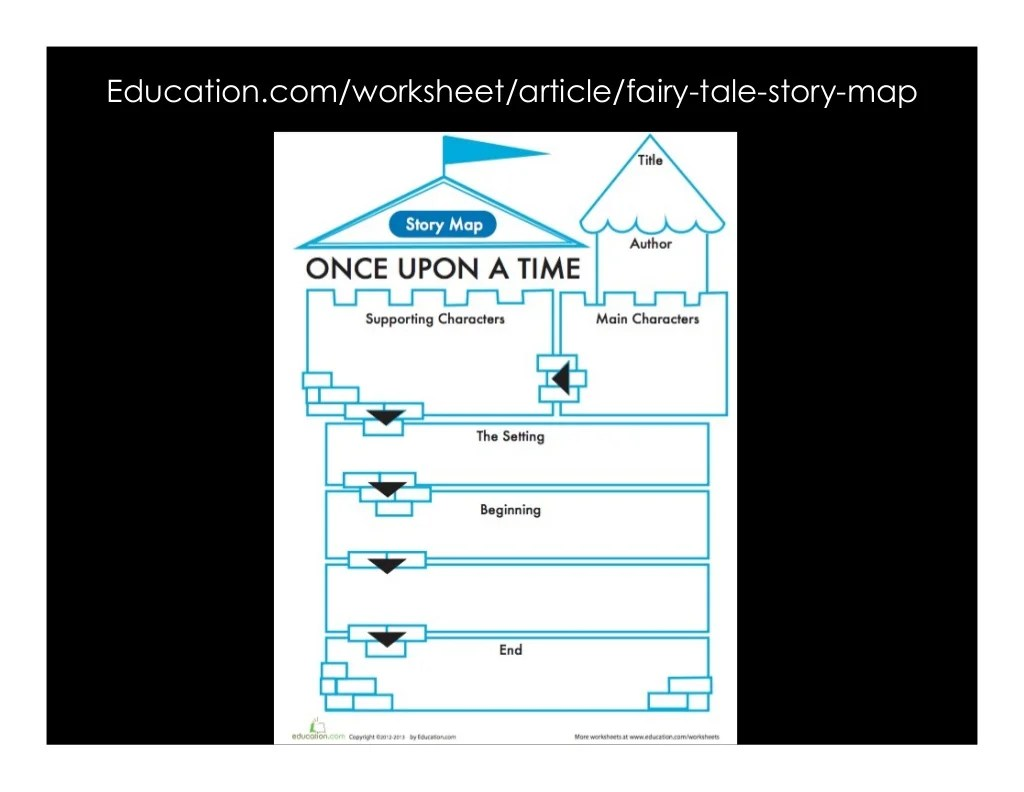 Education Worksheet Article Fairy Tale Story Map