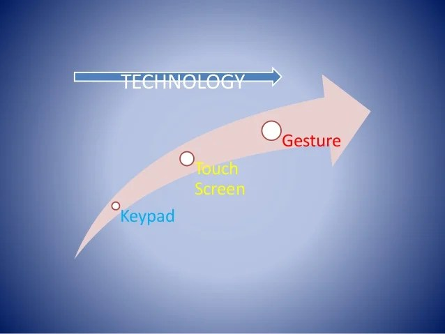 The evolution to touch and gesture technology