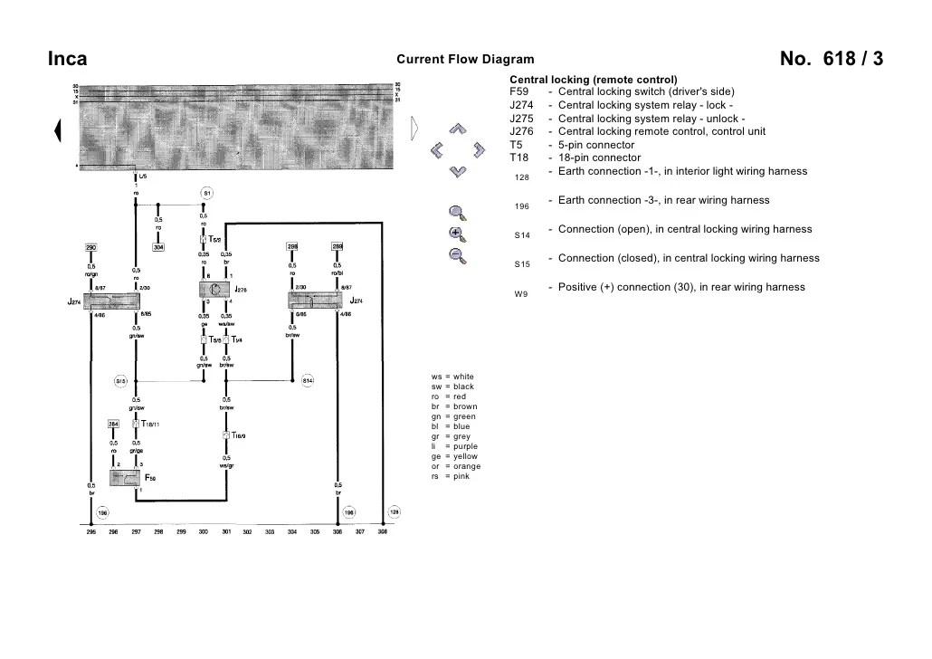 seat inca toledo ia central locking wiring diagram