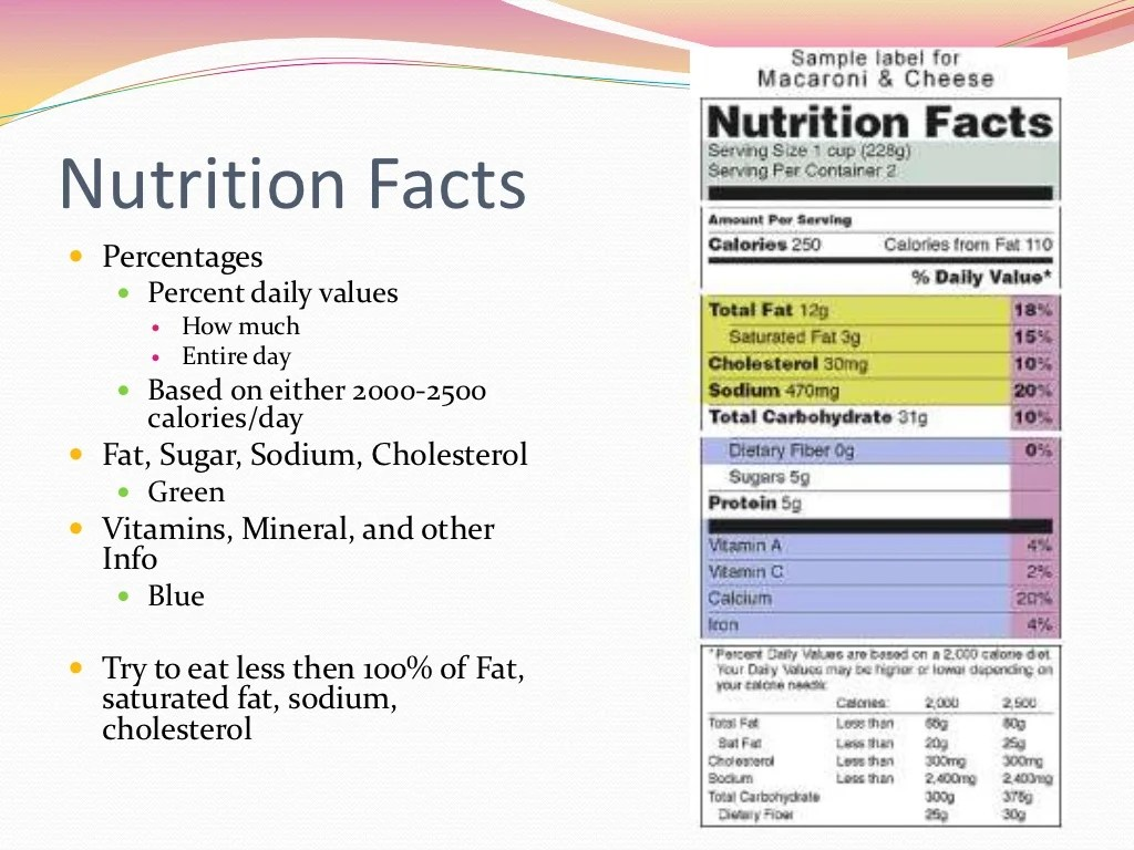 Healthy Teens Nutrition Education Powerpoint