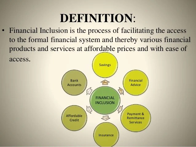 Definition Financial Services