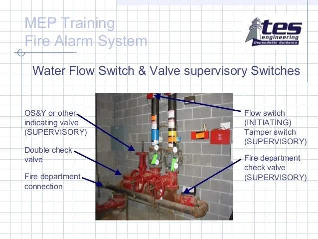 Flow Alarm Fire Diagram