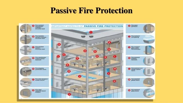 Image Result For Alarm Systems