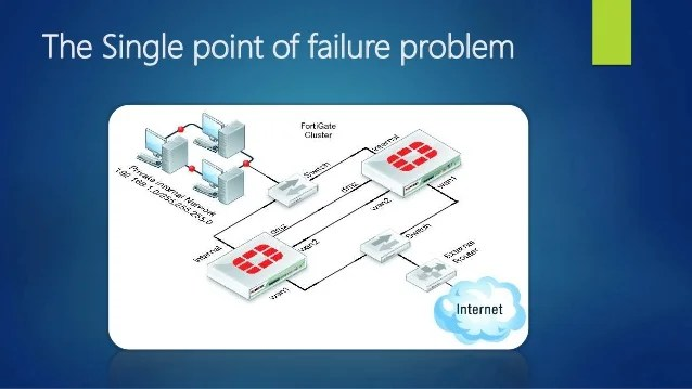 Appriver Single Point Failure
