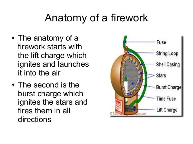 Fireworks Michael and Matthew