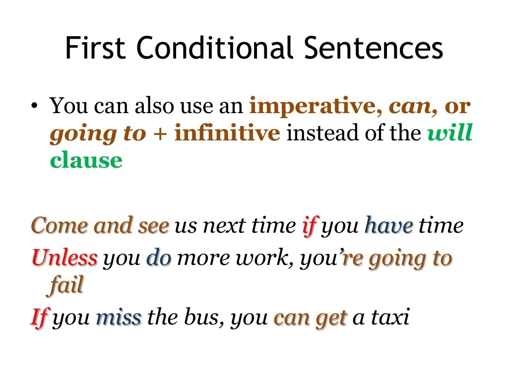 First Conditional And Future Time Clauses