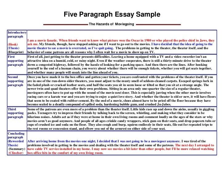 Five paragraph essay topics examples kid