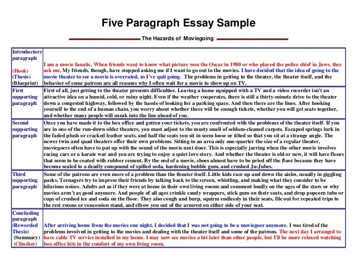 format for 5 paragraph essay