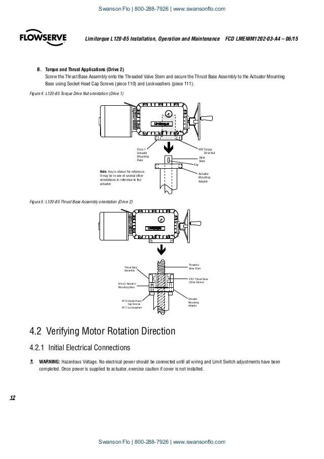 Limitorque mov wiring diagram wiring diagram flowserve limitorque John Deere Snowblower Belt Diagram EIM Actuator Wiring Diagram John Deere 1010 Wiring Schematic
