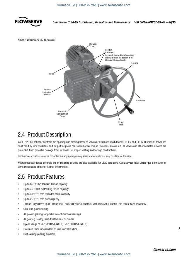 limitorque mx actuators wiring diagrams dolgular com Limitorque Torque Switch  Westinghouse Wiring Diagrams Limitorque L120 Schematic Nordstrom Wiring Diagrams