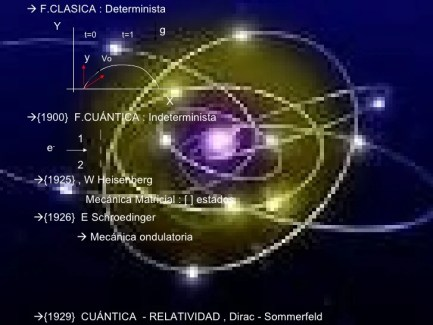 Resultado de imagen de RElatividad y Mecánica Cuántica Imágenes