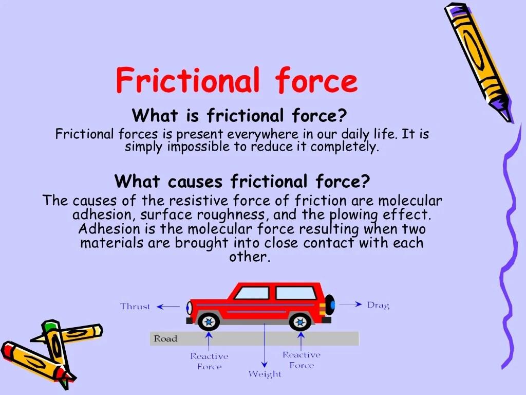 Forces Ppt