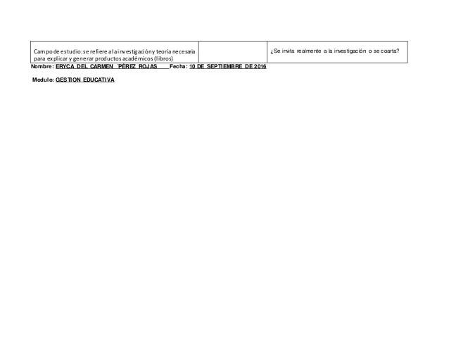 formato de resumen formato de resumen ejecutivo de proyecto la