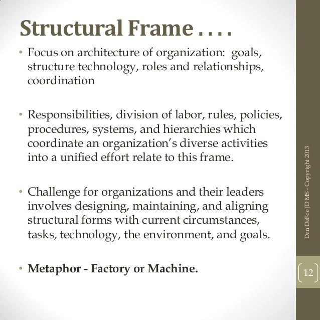 Attractive Four Frames Of Leadership Sketch - Custom Picture Frame ...