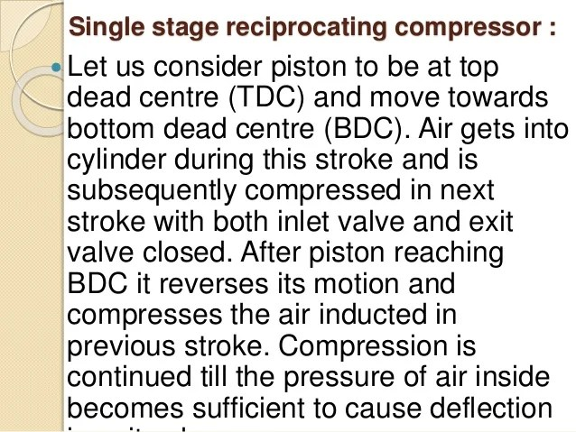 Double Acting Reciprocating Compressor Animation