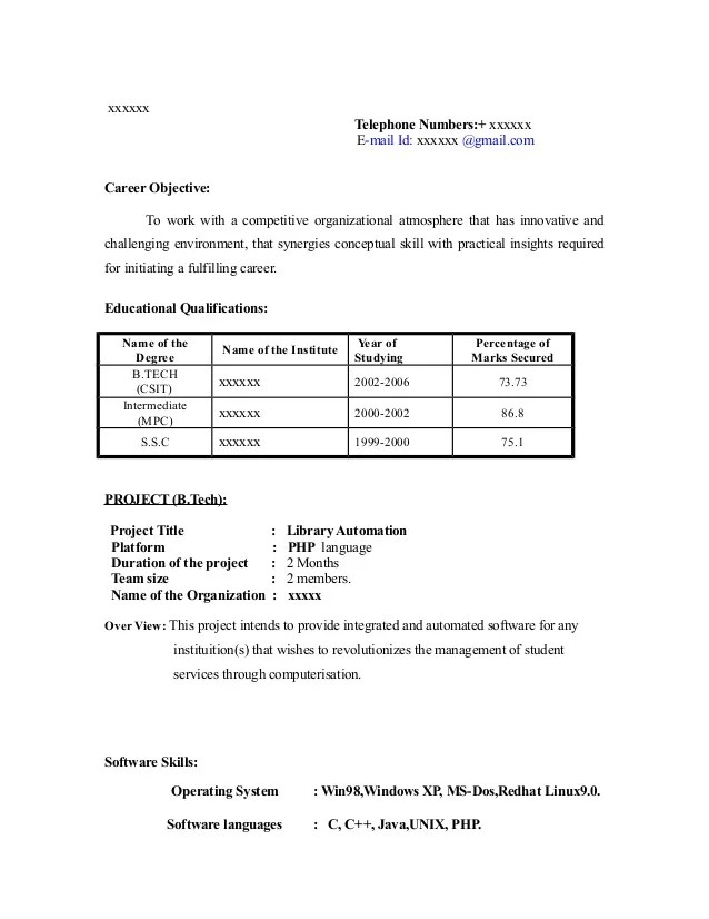 Mba Hr Resume Resume Examples and Writing Letters Sample Resume For  Experienced Hr Executive Sample Hr Naukri FastForward