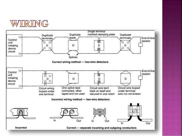 Fundamentals of Fire Alarm System