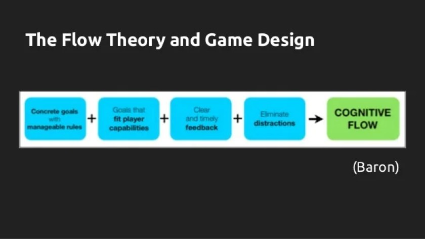 """Game Design: Creating Psychological Experiences"""" by Sherry Jones (No…"""
