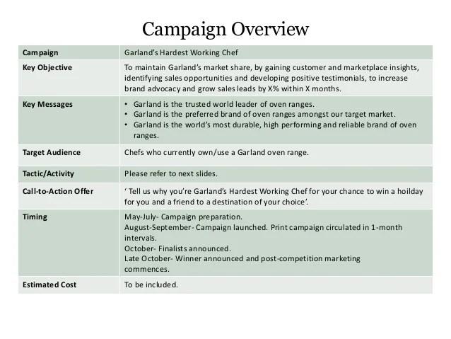 Garland Marketing Campaign Brief