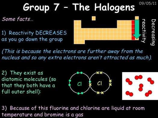 Facts about the periodic table group 7 periodic diagrams science gcse c4 chemical patterns bonding periodic table revision urtaz Choice Image