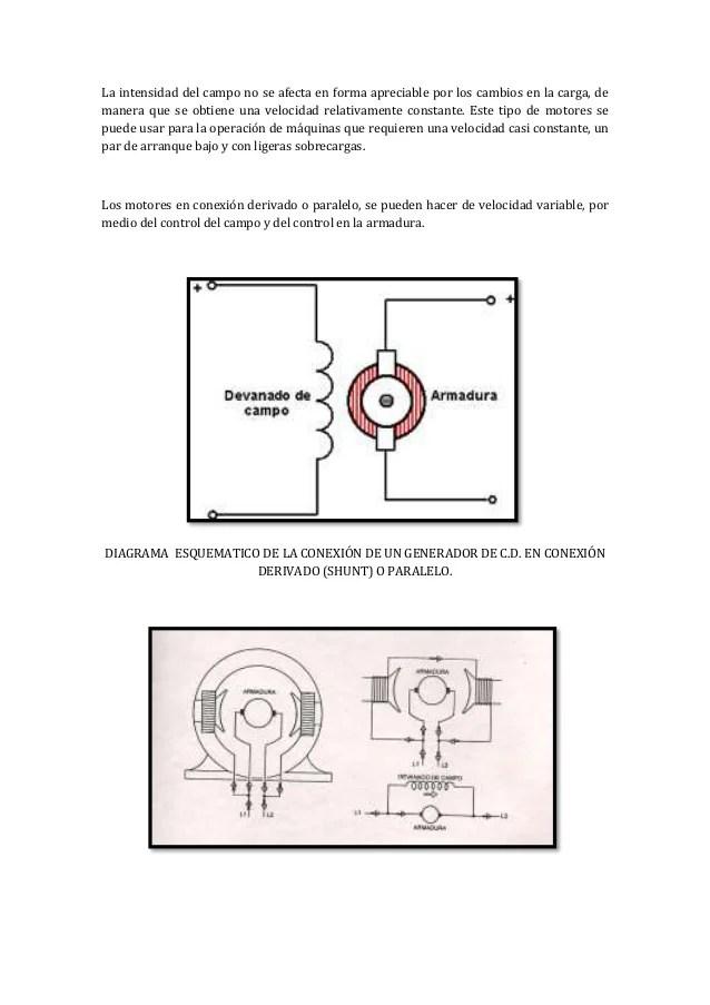 Generadores con diagramas