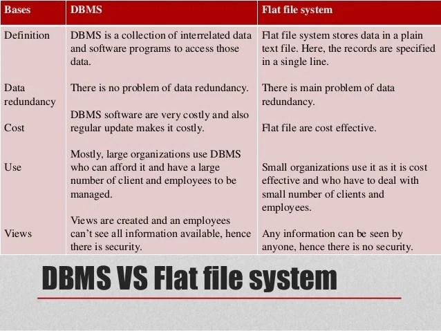 Database Security Presentation
