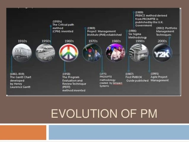 Evolution of project management