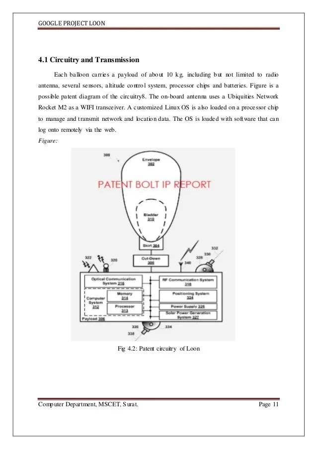 Google project loon report