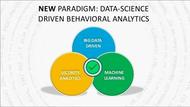 Paradigm Security Solutions
