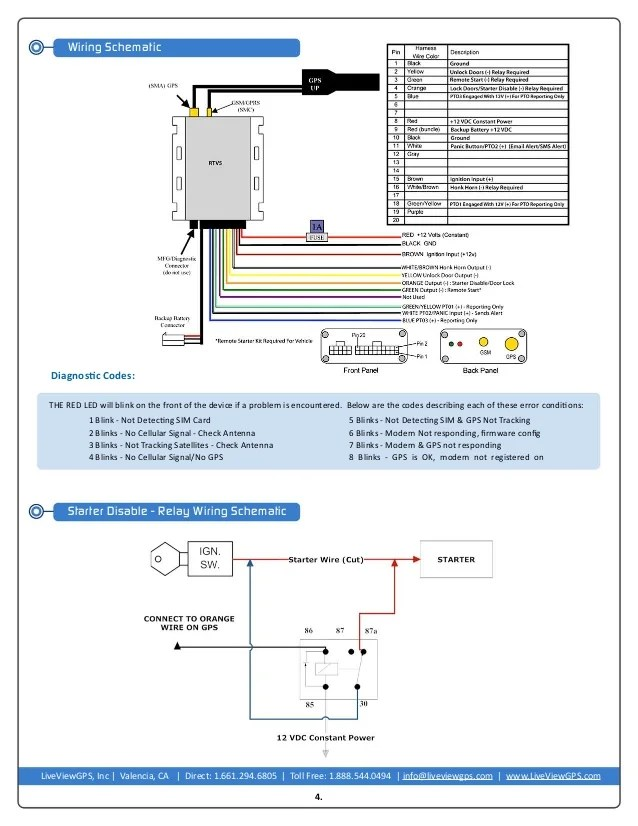 gps wiring diagram honda odyssey engine diagram  begeboy