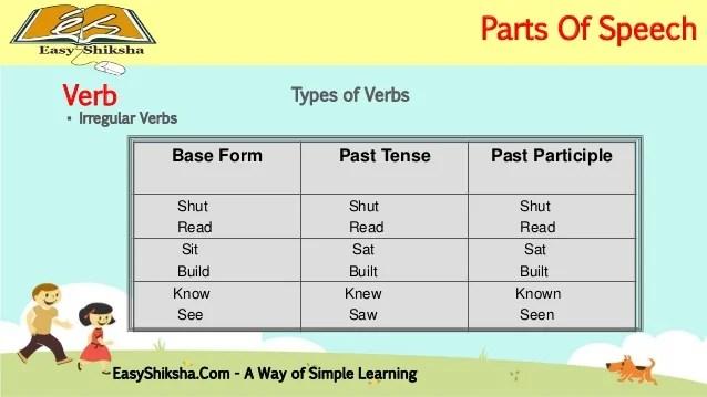Read Past Tense And Past Participle