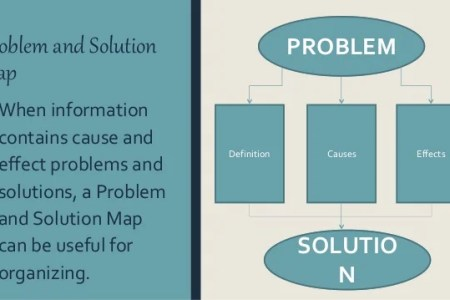 map graphic organizer map » Free Wallpaper for MAPS | Full Maps