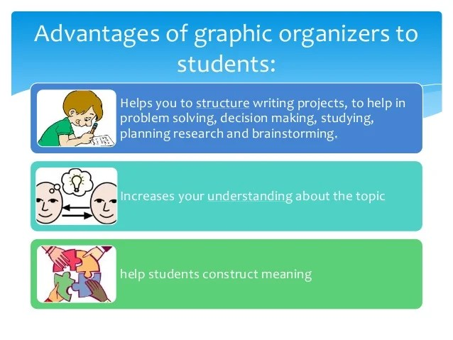 graphic organizer for writing a persuasive essay
