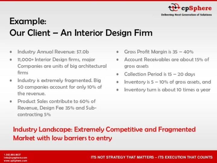 Example Our Client An Interior Design Growth Strategies