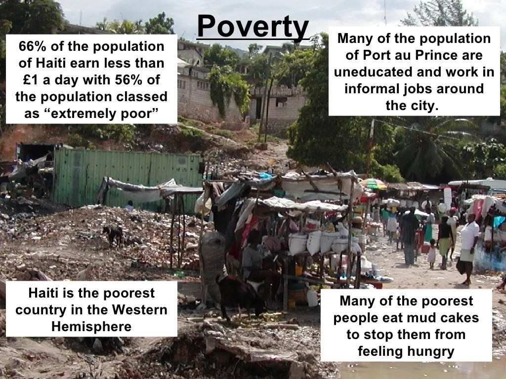 Poverty 66 Of The Population