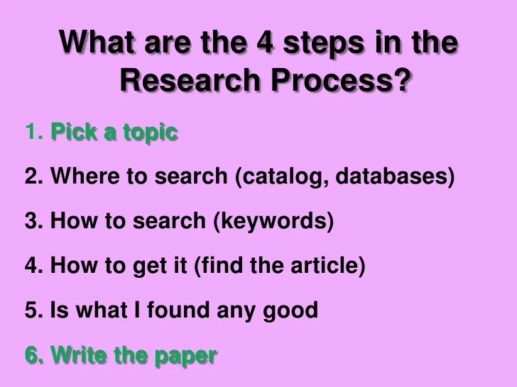 Just how to Publish An Investigation Paper Proposal