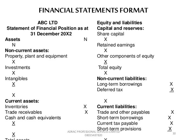 Ifrs Financial Statements Template. presentation of financial stmt ...
