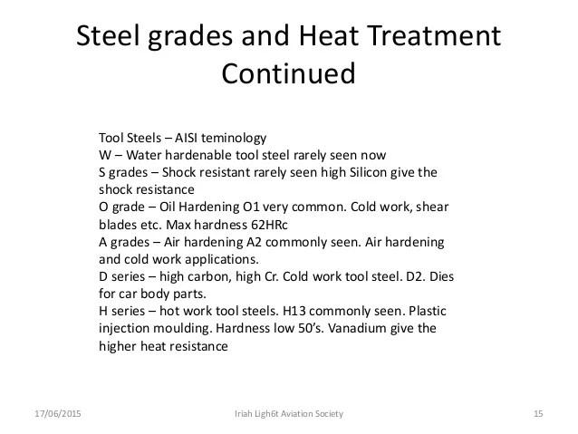 4340 Steel Shear Stress