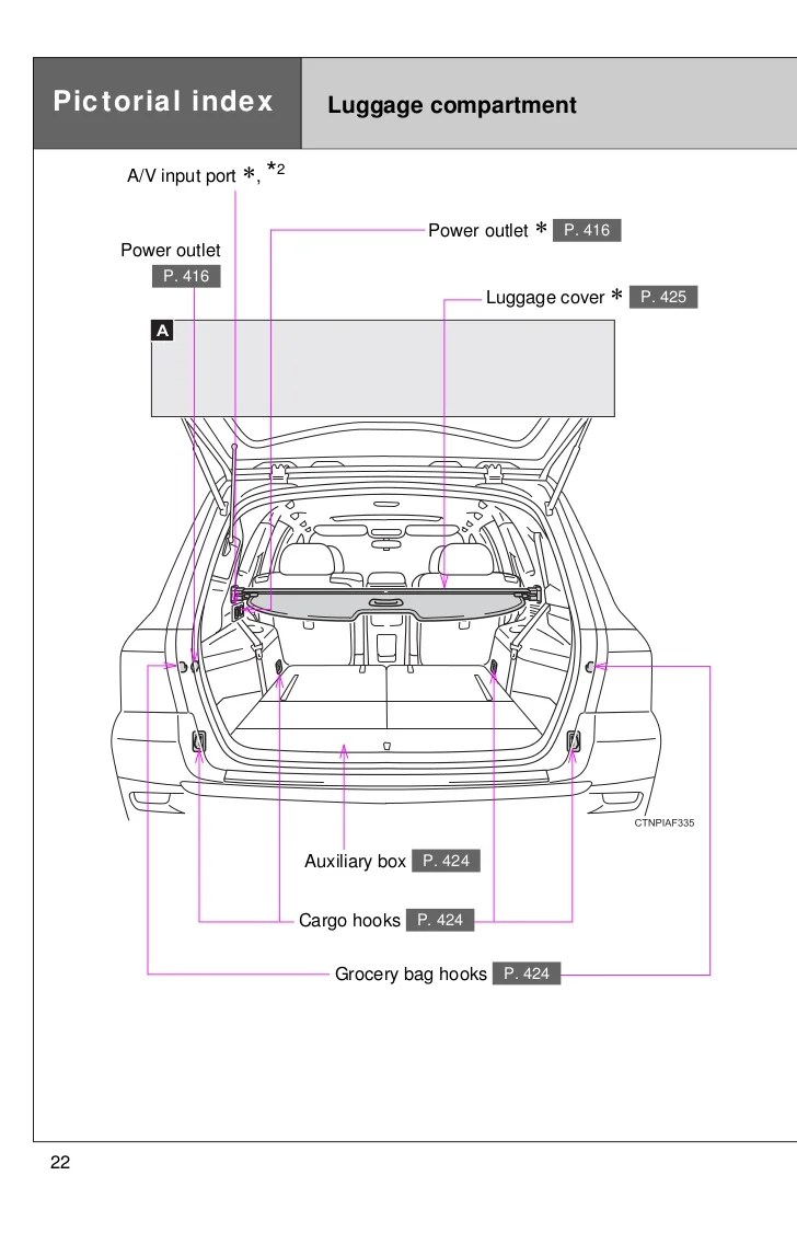 2013 F250 Fuse Box Diagram | Wiring Library
