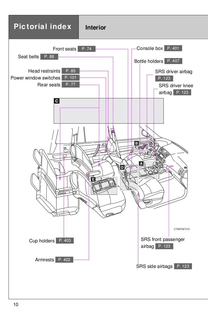 2012 Toyota Highlander Index