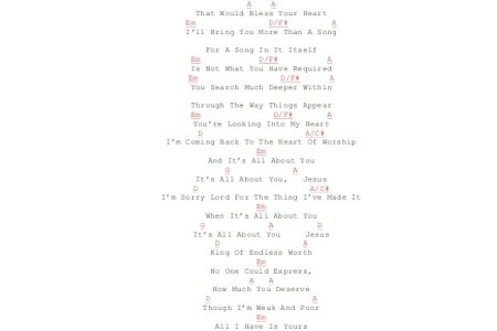 best Amazing Grace Lyrics And Chords Ultimate Guitar image collection
